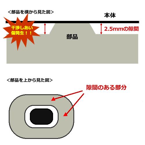 対策前の図