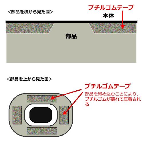 対策後の図