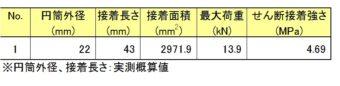 29-150接着強度試験データ1